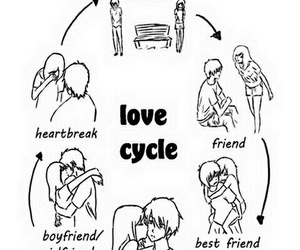 love, friends, and cycle image