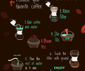 brew, chemex, and coffee image