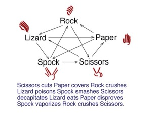 Rock Paper Scissors, tbbt, and the big bang theory image