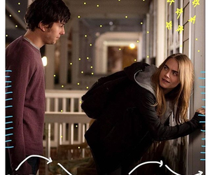 paper towns, MARGO, and quentin image