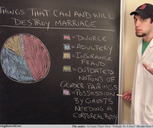 divorce, gay, and marriage image