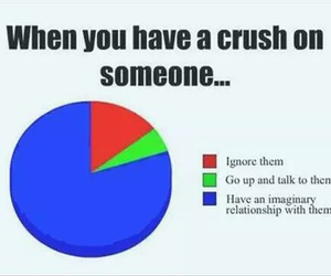 crush, love, and funny image