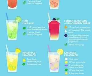 drink, diy, and lemonade image