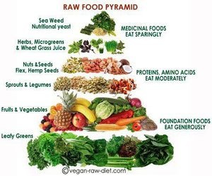 food, healthy, and raw vegan image