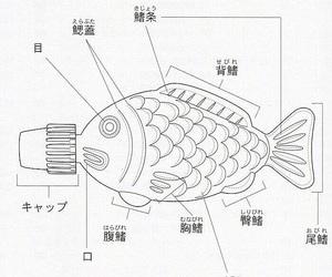 ゆめかわいい, サブカル, and たい焼き image