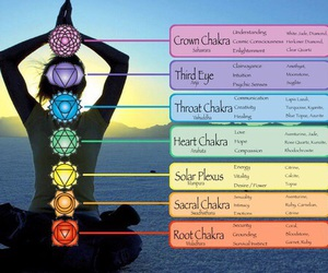 chakra and meditation image