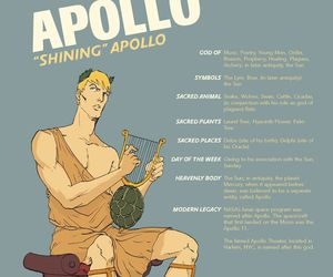 apollo, god, and greek image