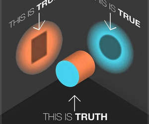 perspective, true, and truth image