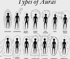 aura, emotion, and emotional image