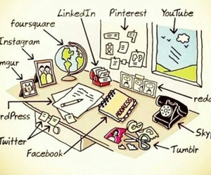 world before social media image
