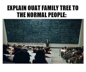 fandom, funny pics, and once upon a time image