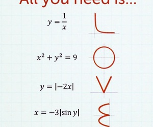 math, wallpaper, and love image