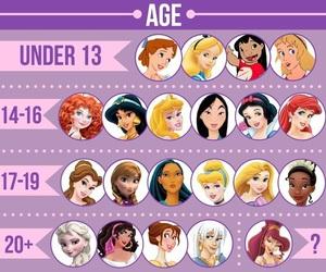 disney, princess, and age image