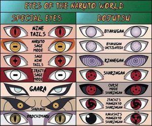 naruto, eyes, and sharingan image