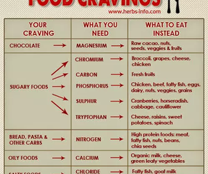 fitness, fit, and cravings image