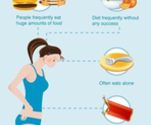 emotional, binge eating, and overeating image
