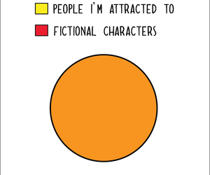 fictional, books, and characters image
