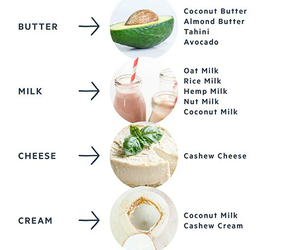 butter, cheese, and diet image