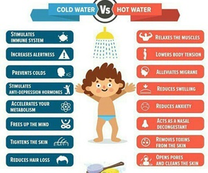shower, cold, and Hot image