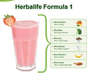herbalife and shake image