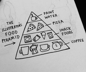 draw, pizza, and coffee image