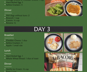 weight loss, lose weight, and military diet image