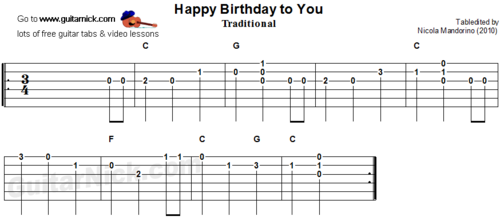Guitar happy birthday guitar tabs for beginners : Mandolin : mandolin chords happy birthday Mandolin Chords and ...
