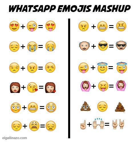 Image About Funny In Emojis By Amss On We Heart It
