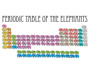elephant, periodic table, and science image