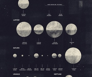 moon, solar system, and astronomy image