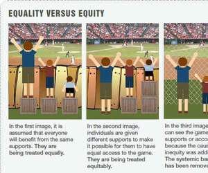 equal, rights, and equality image