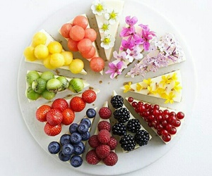 cake, fruit, and kiwi image