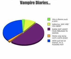 the vampire diaries, damon, and tvd image