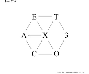exo and kpop image
