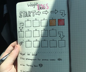 weight loss, get fit, and bullet journal image