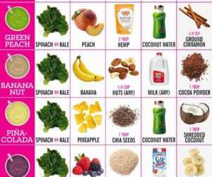 FRUiTS, kale, and smoothie image