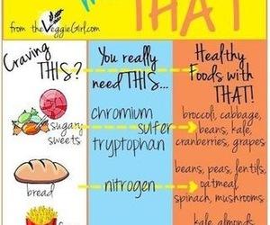 diy, healthy, and food image