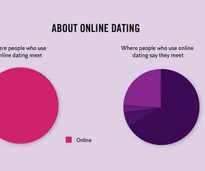 flirt, funny, and Online Dating image