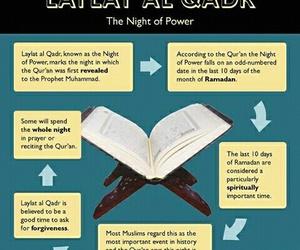 night, power, and Ramadan image