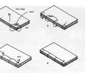 instructions, diy bookbinding, and japanese stab binding image