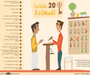 arabic, ﻋﺮﺑﻲ, and motivation image