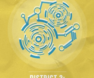 the hunger games and district image