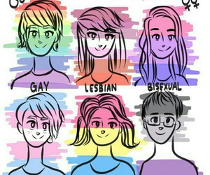 asexual, bisexual, and rainbow image