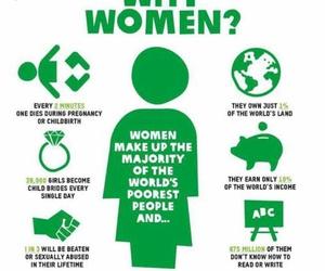 women and feminism image