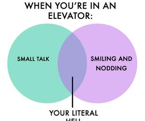 awkward, introvert, and elevator image