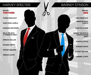 actors, Barney Stinson, and D&G image