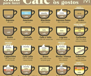 cafe, coffee, and coffe image