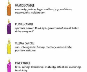 candle, colours, and types image