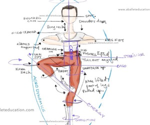 ballet, pirouette, and dance image
