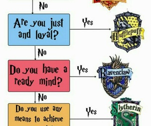 ravenclaw, slytherin, and hufflepuff image